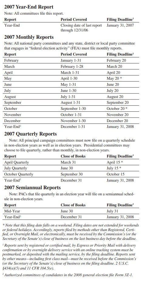 Reports in 2007