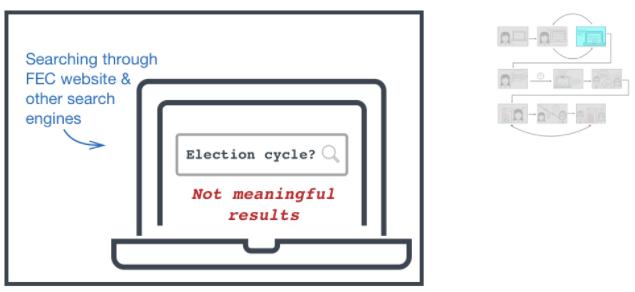 E-filing 3