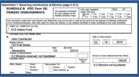AO 2014-02: Campaign May Accept Bitcoins as Contributions
