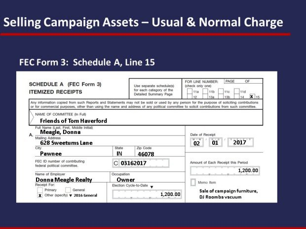 Example of FEC Form 3 Schedule A disclosing sale of campaign assets at the usual and normal charge on Line 15