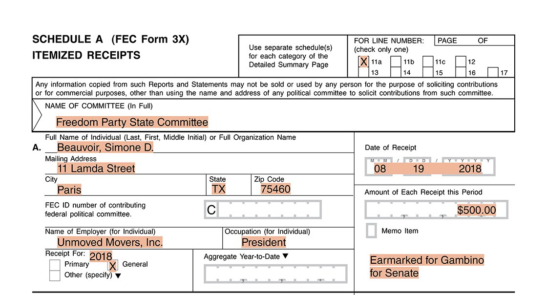 Party committee reporting example of an earmarked contribution Form 3X Schedule A