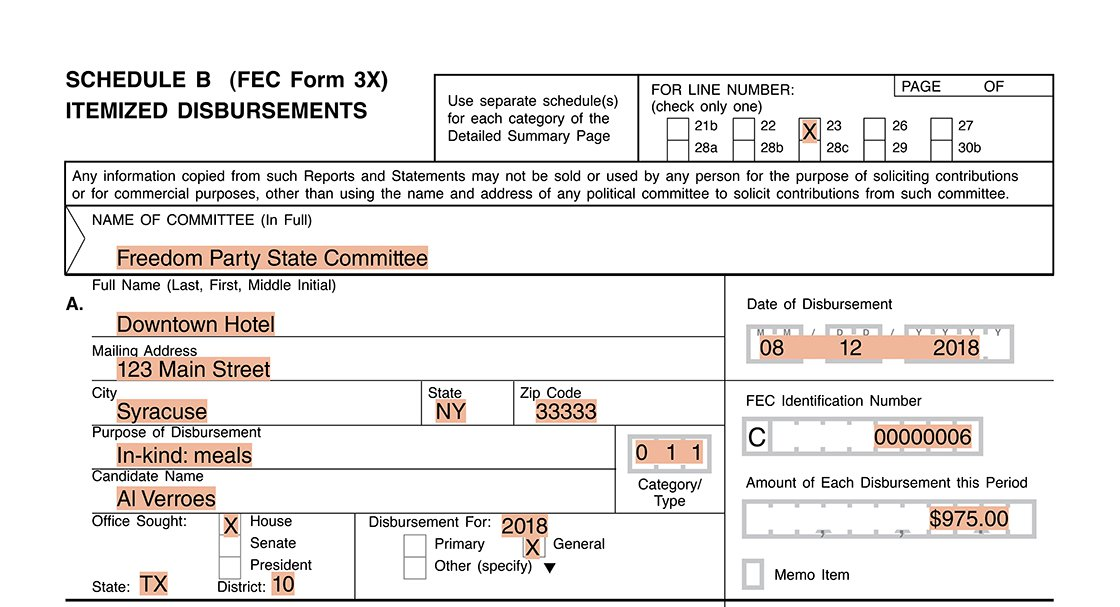 Party committee itemization of an in-kind contribution Form 3X Schedule B