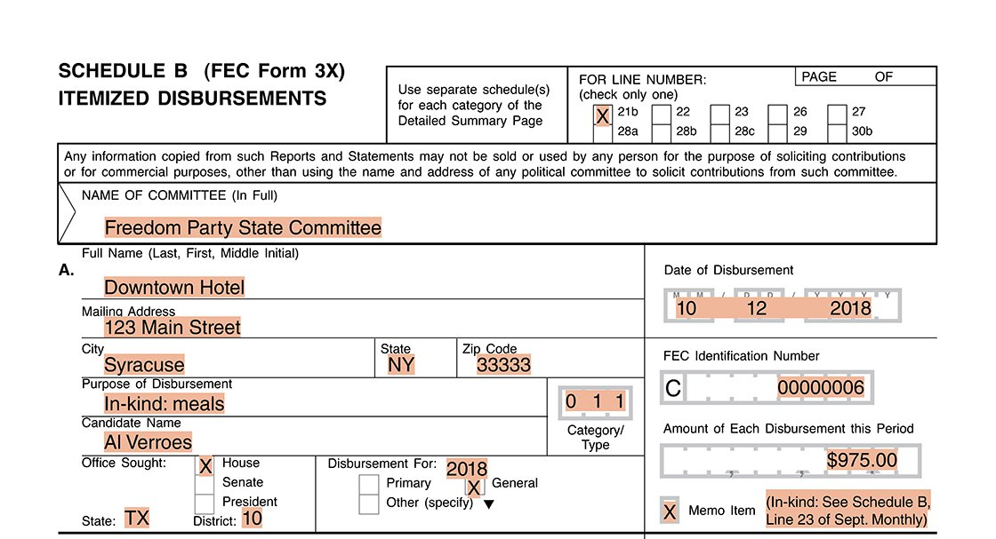 Party committee itemization of the payment for an in-kind contribution Form 3X Schedule B