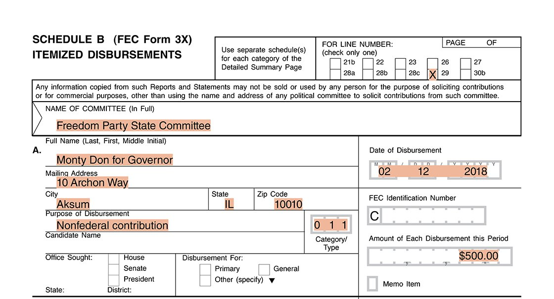 Party committee itemization showing a disbursement to a nonfederal candidate Form 3X Schedule B
