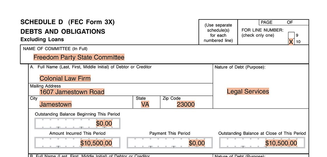 Party committee reporting example of a debt owed Form 3X Schedule D
