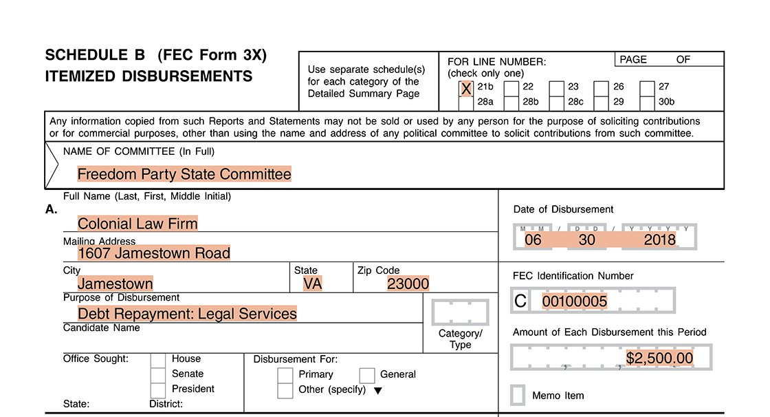 Party committee reporting example debt payment Form 3X Schedule B