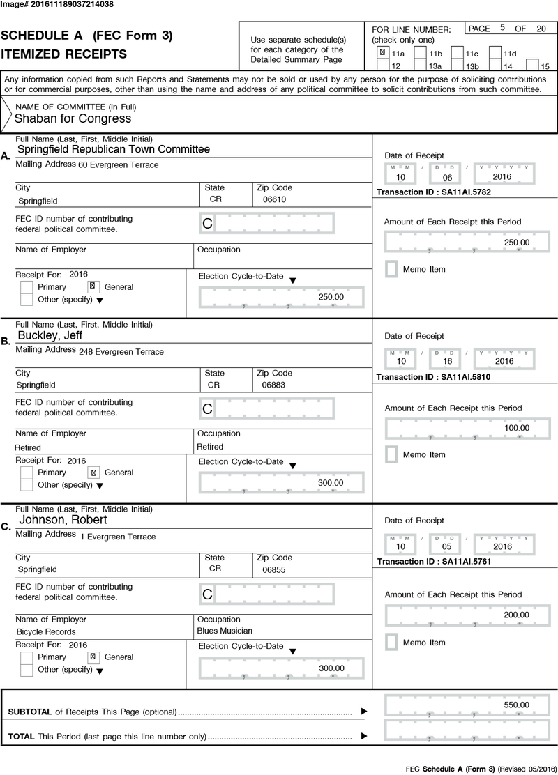 Figure 18. Sample page from Form 3, Schedule A