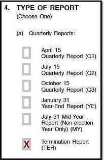 Termination report box